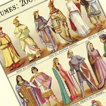 1935 Costumes From 2000 BC to 1860 Fashion History Lithographs