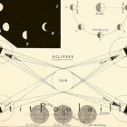 Antique 1892 Victorian Engraving Featuring Moon Phases and Eclipses