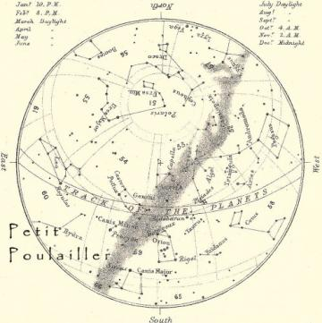 December Midnight Sky, Stars, Constellations 1892 Victorian Astronomy Engraving