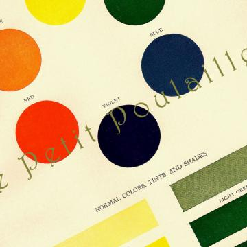 1927 The Artist's Color Wheel ~ What Every Artist Should Know